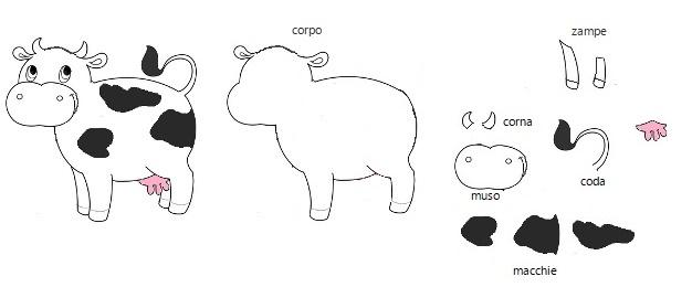sagoma mucca