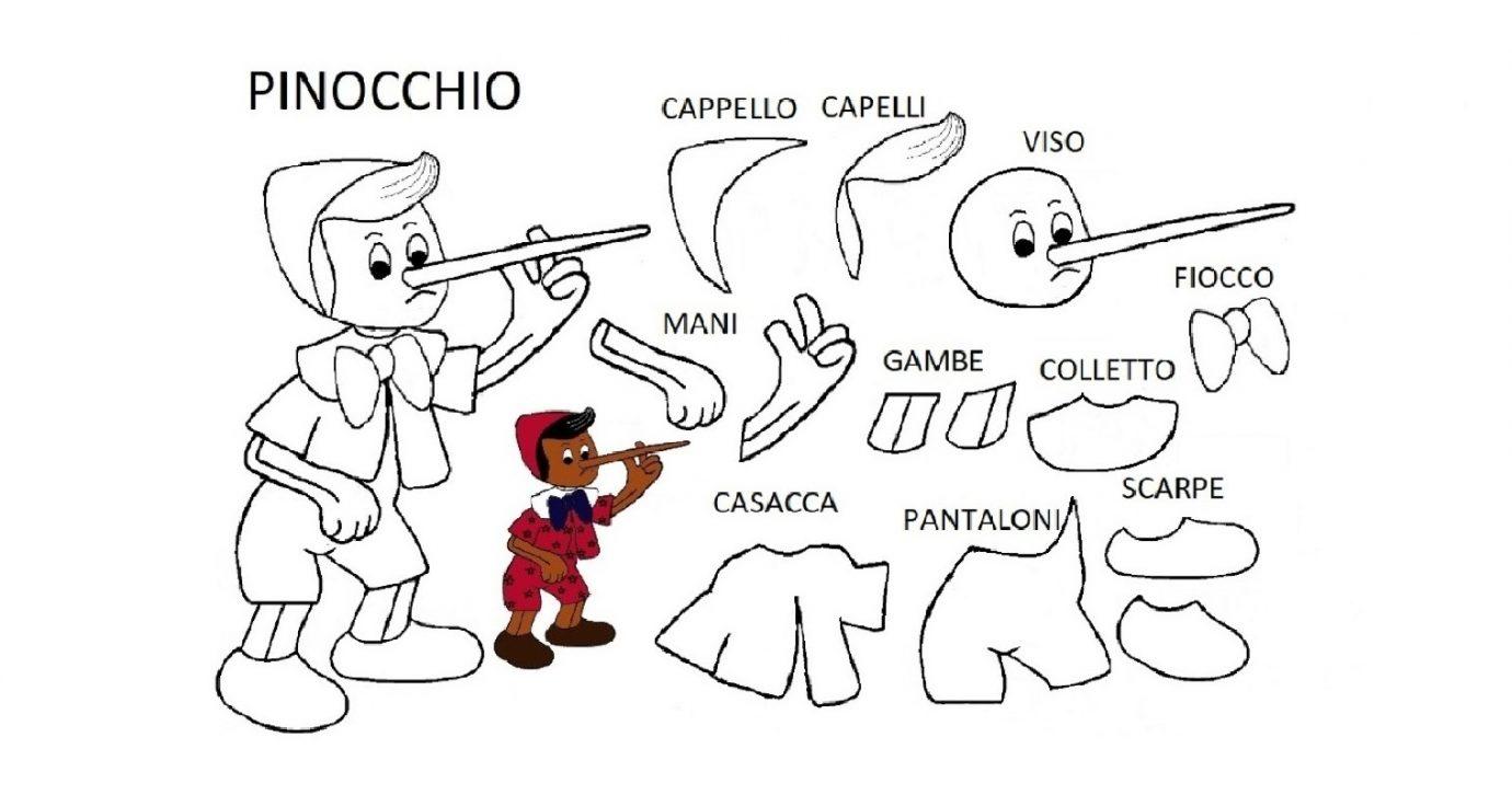 Visa Pekkadillo Allestero Cappello Di Pinocchio Da Costruire Saltare Schiudere Cattedrale